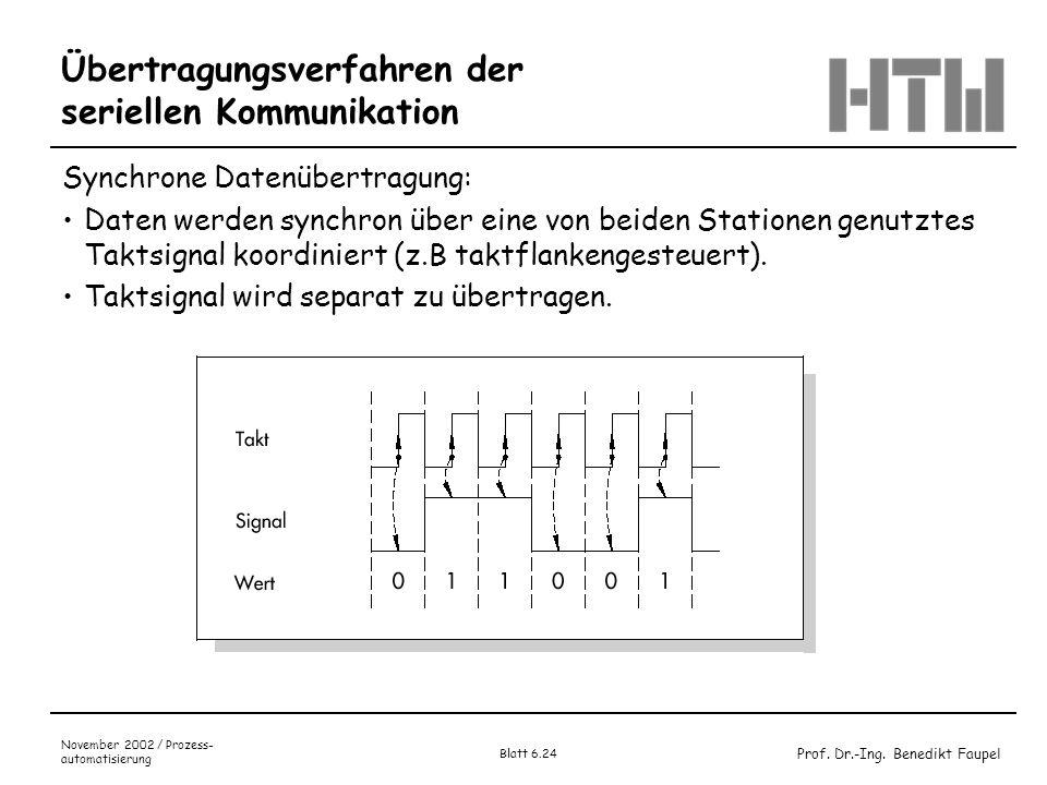 Prof. Dr.-Ing. Benedikt Faupel November 2002 / Prozess- automatisierung Blatt 6.24 Übertragungsverfahren der seriellen Kommunikation Synchrone Datenüb