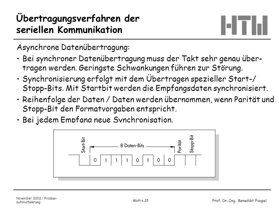 Prof. Dr.-Ing. Benedikt Faupel November 2002 / Prozess- automatisierung Blatt 6.25 Übertragungsverfahren der seriellen Kommunikation Asynchrone Datenü