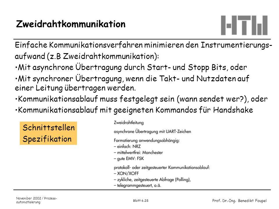 Prof. Dr.-Ing. Benedikt Faupel November 2002 / Prozess- automatisierung Blatt 6.28 Zweidrahtkommunikation Einfache Kommunikationsverfahren minimieren