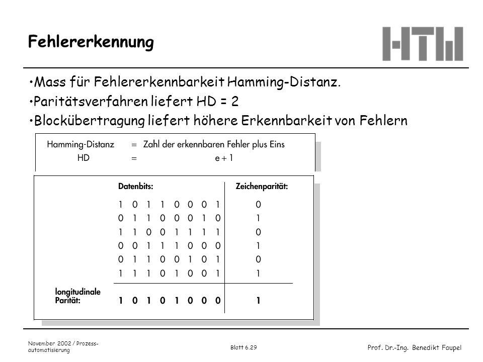 Prof. Dr.-Ing. Benedikt Faupel November 2002 / Prozess- automatisierung Blatt 6.29 Fehlererkennung Mass für Fehlererkennbarkeit Hamming-Distanz. Parit
