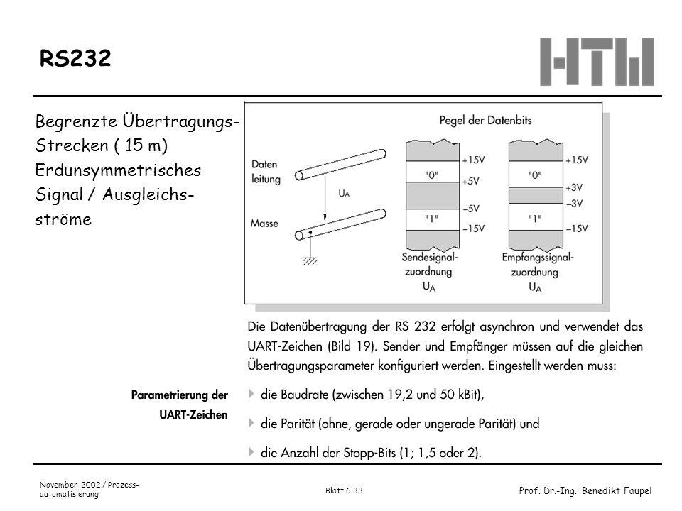Prof. Dr.-Ing. Benedikt Faupel November 2002 / Prozess- automatisierung Blatt 6.33 RS232 Begrenzte Übertragungs- Strecken ( 15 m) Erdunsymmetrisches S