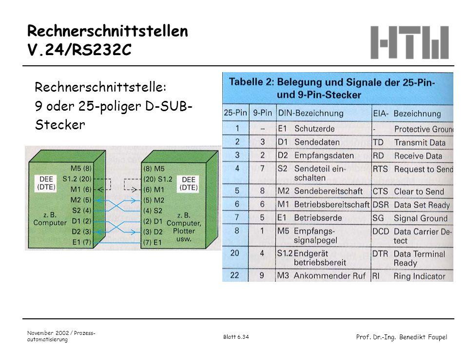 Prof. Dr.-Ing. Benedikt Faupel November 2002 / Prozess- automatisierung Blatt 6.34 Rechnerschnittstellen V.24/RS232C Rechnerschnittstelle: 9 oder 25-p