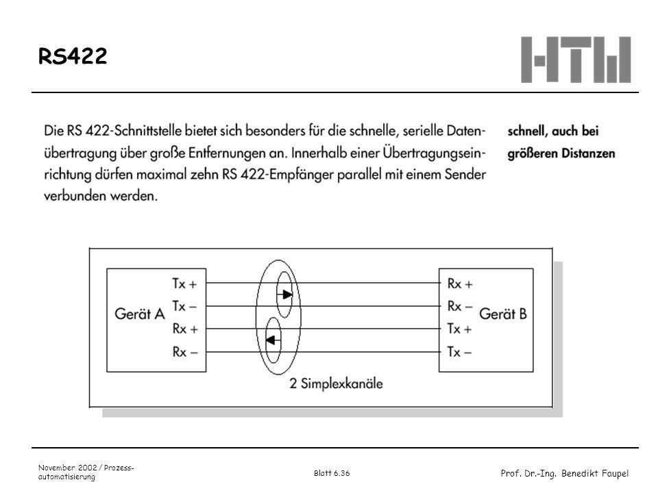 Prof. Dr.-Ing. Benedikt Faupel November 2002 / Prozess- automatisierung Blatt 6.36 RS422