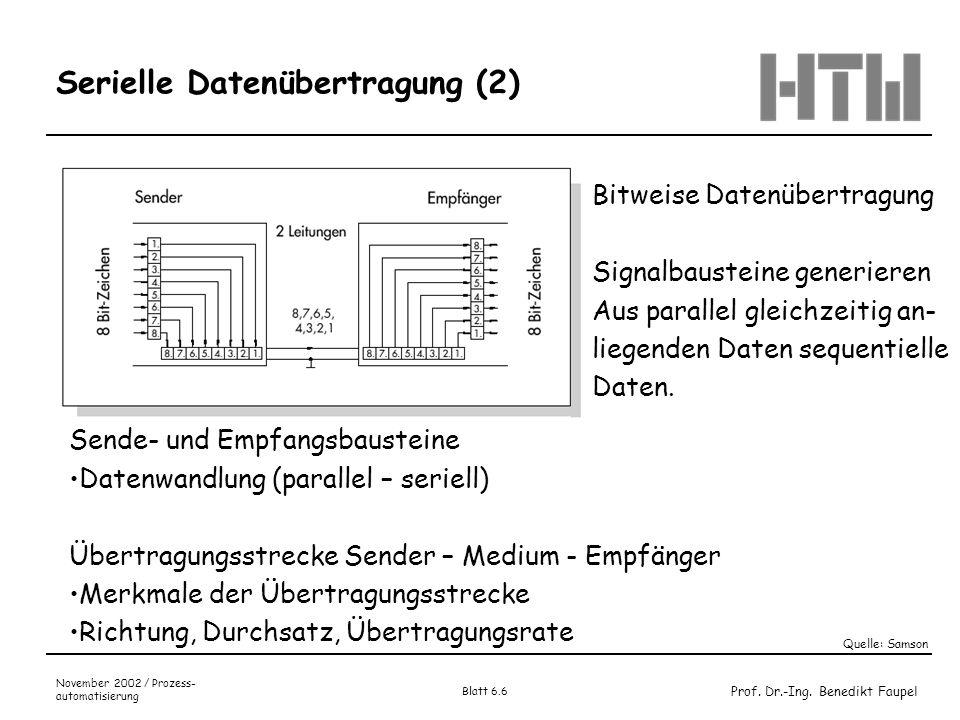 Prof. Dr.-Ing. Benedikt Faupel November 2002 / Prozess- automatisierung Blatt 6.6 Serielle Datenübertragung (2) Bitweise Datenübertragung Signalbauste