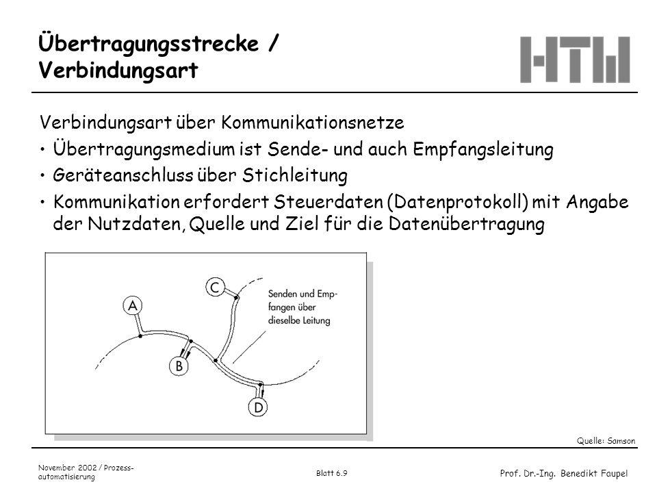 Prof. Dr.-Ing. Benedikt Faupel November 2002 / Prozess- automatisierung Blatt 6.9 Übertragungsstrecke / Verbindungsart Verbindungsart über Kommunikati