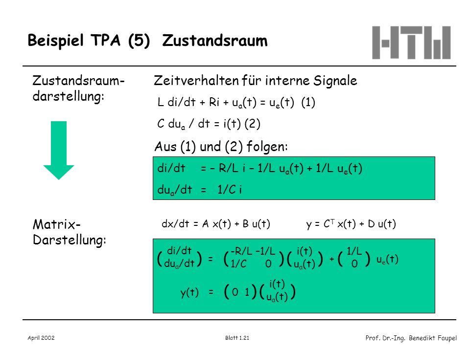 Prof. Dr.-Ing. Benedikt Faupel April 2002 Blatt 1.21 Beispiel TPA (5) Zustandsraum Zustandsraum- darstellung: Zeitverhalten für interne Signale Matrix