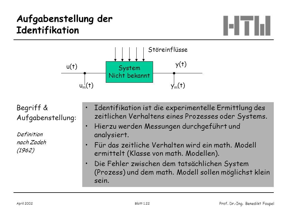 Prof. Dr.-Ing. Benedikt Faupel April 2002 Blatt 1.22 Aufgabenstellung der Identifikation Begriff & Aufgabenstellung: Definition nach Zadeh (1962) Iden