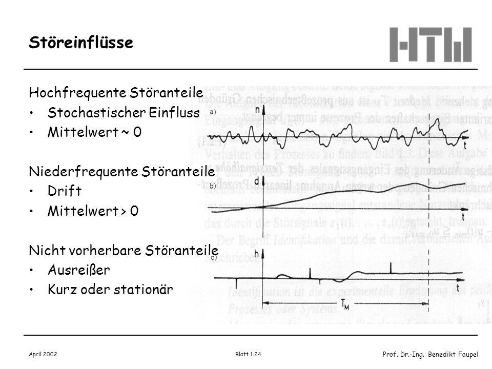 Prof. Dr.-Ing. Benedikt Faupel April 2002 Blatt 1.24 Störeinflüsse Hochfrequente Störanteile Stochastischer Einfluss Mittelwert ~ 0 Niederfrequente St