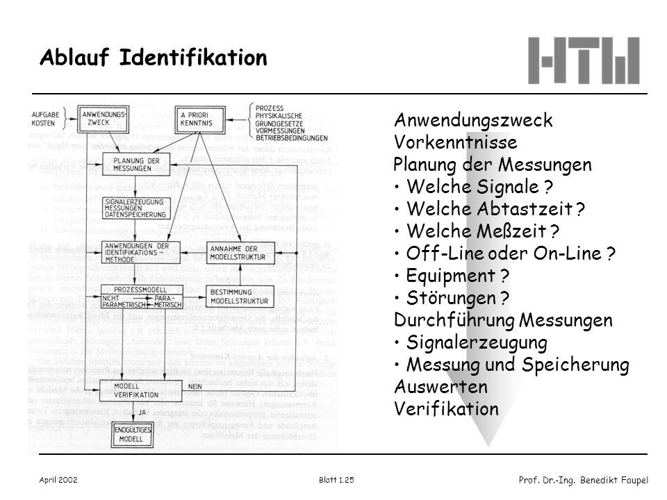 Prof. Dr.-Ing. Benedikt Faupel April 2002 Blatt 1.25 Ablauf Identifikation Anwendungszweck Vorkenntnisse Planung der Messungen Welche Signale ? Welche