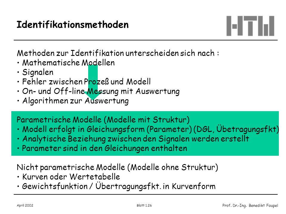 Prof. Dr.-Ing. Benedikt Faupel April 2002 Blatt 1.26 Identifikationsmethoden Methoden zur Identifikation unterscheiden sich nach : Mathematische Model