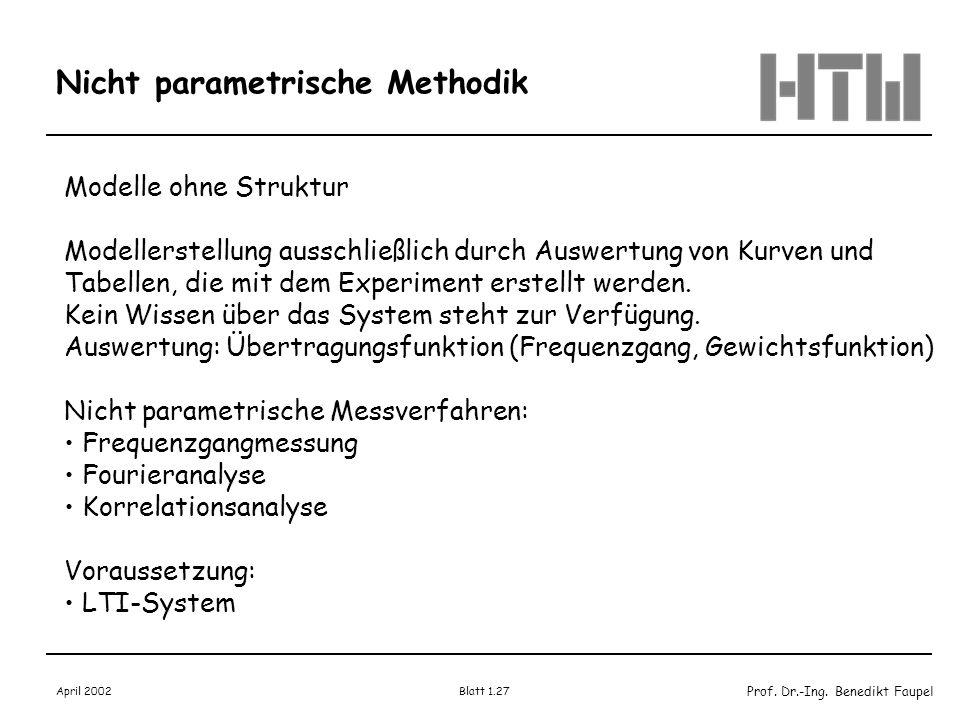 Prof. Dr.-Ing. Benedikt Faupel April 2002 Blatt 1.27 Nicht parametrische Methodik Modelle ohne Struktur Modellerstellung ausschließlich durch Auswertu