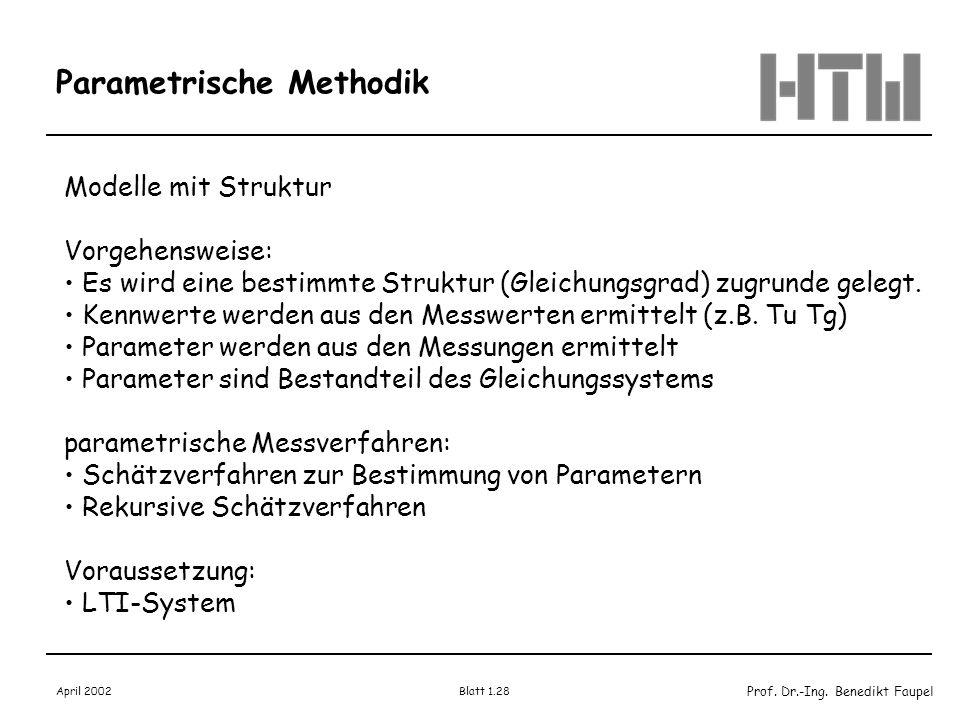 Prof. Dr.-Ing. Benedikt Faupel April 2002 Blatt 1.28 Parametrische Methodik Modelle mit Struktur Vorgehensweise: Es wird eine bestimmte Struktur (Glei