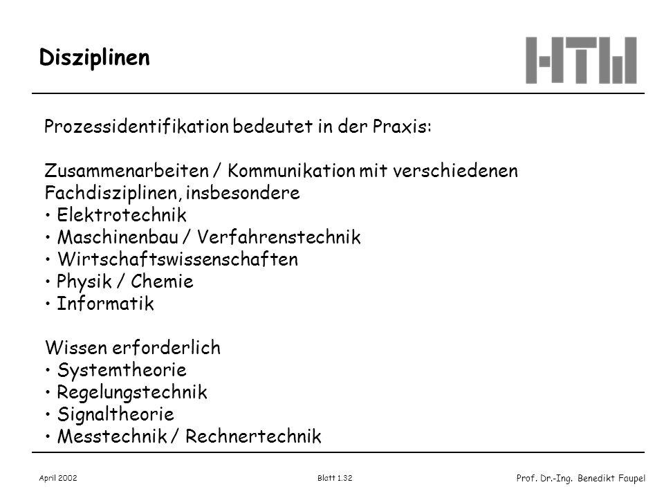 Prof. Dr.-Ing. Benedikt Faupel April 2002 Blatt 1.32 Disziplinen Prozessidentifikation bedeutet in der Praxis: Zusammenarbeiten / Kommunikation mit ve