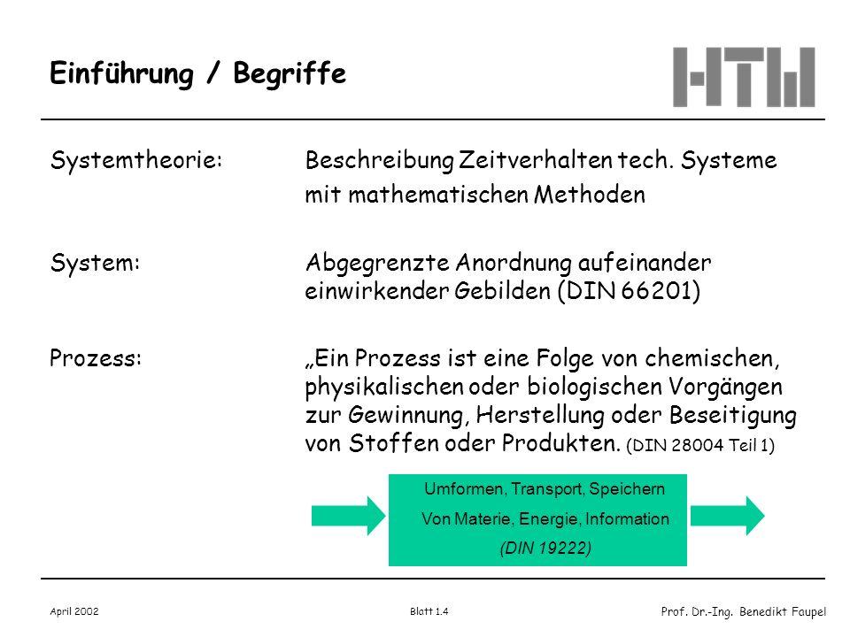 Prof. Dr.-Ing. Benedikt Faupel April 2002 Blatt 1.4 Einführung / Begriffe Systemtheorie:Beschreibung Zeitverhalten tech. Systeme mit mathematischen Me