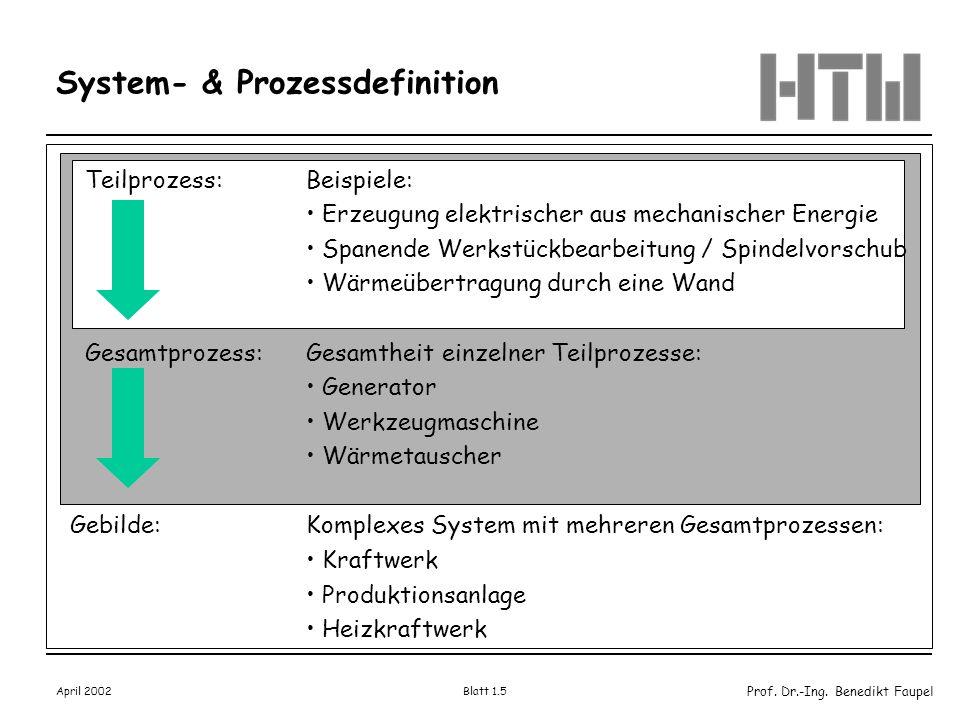 Prof. Dr.-Ing. Benedikt Faupel April 2002 Blatt 1.5 System- & Prozessdefinition Teilprozess: Gesamtprozess: Gebilde: Beispiele: Erzeugung elektrischer