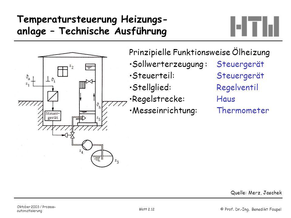 © Prof. Dr.-Ing. Benedikt Faupel Oktober 2003 / Prozess- automatisierung Blatt 2.12 Temperatursteuerung Heizungs- anlage – Technische Ausführung Quell