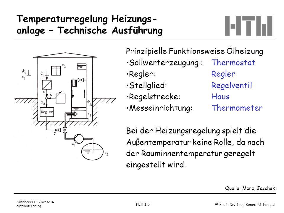 © Prof. Dr.-Ing. Benedikt Faupel Oktober 2003 / Prozess- automatisierung Blatt 2.14 Temperaturregelung Heizungs- anlage – Technische Ausführung Quelle