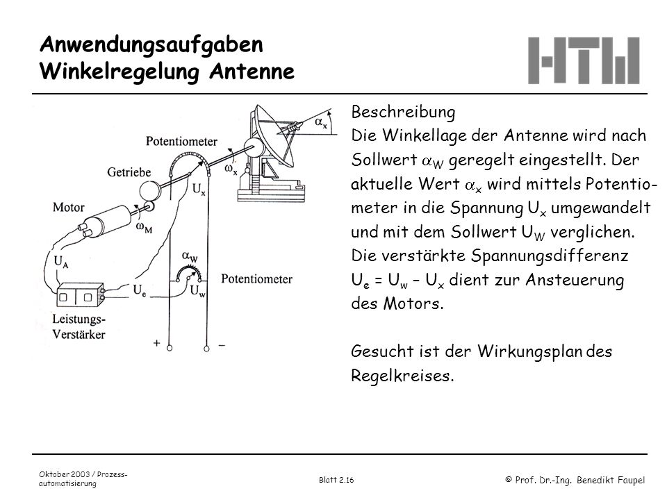 © Prof. Dr.-Ing. Benedikt Faupel Oktober 2003 / Prozess- automatisierung Blatt 2.16 Anwendungsaufgaben Winkelregelung Antenne Beschreibung Die Winkell