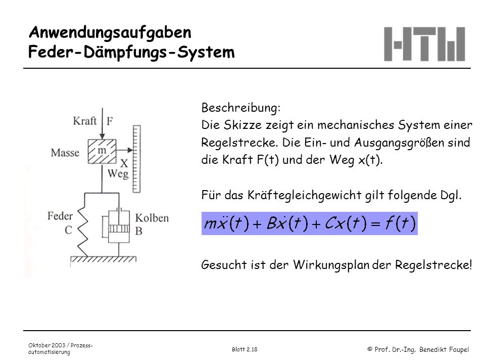 © Prof. Dr.-Ing. Benedikt Faupel Oktober 2003 / Prozess- automatisierung Blatt 2.18 Anwendungsaufgaben Feder-Dämpfungs-System Beschreibung: Die Skizze