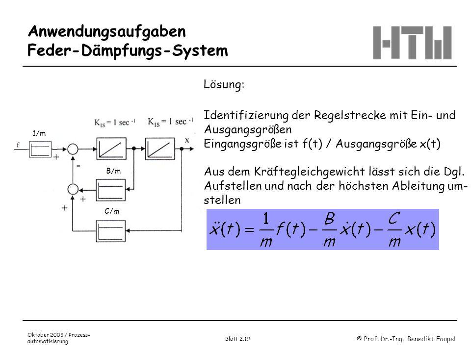 © Prof. Dr.-Ing. Benedikt Faupel Oktober 2003 / Prozess- automatisierung Blatt 2.19 Anwendungsaufgaben Feder-Dämpfungs-System Lösung: Identifizierung