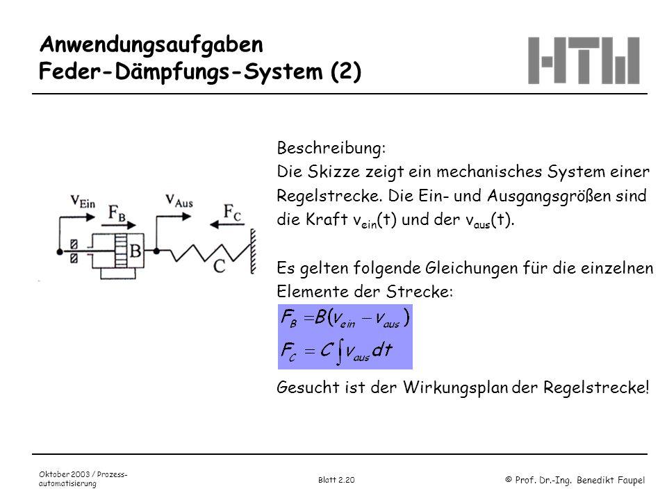 © Prof. Dr.-Ing. Benedikt Faupel Oktober 2003 / Prozess- automatisierung Blatt 2.20 Anwendungsaufgaben Feder-Dämpfungs-System (2) Beschreibung: Die Sk