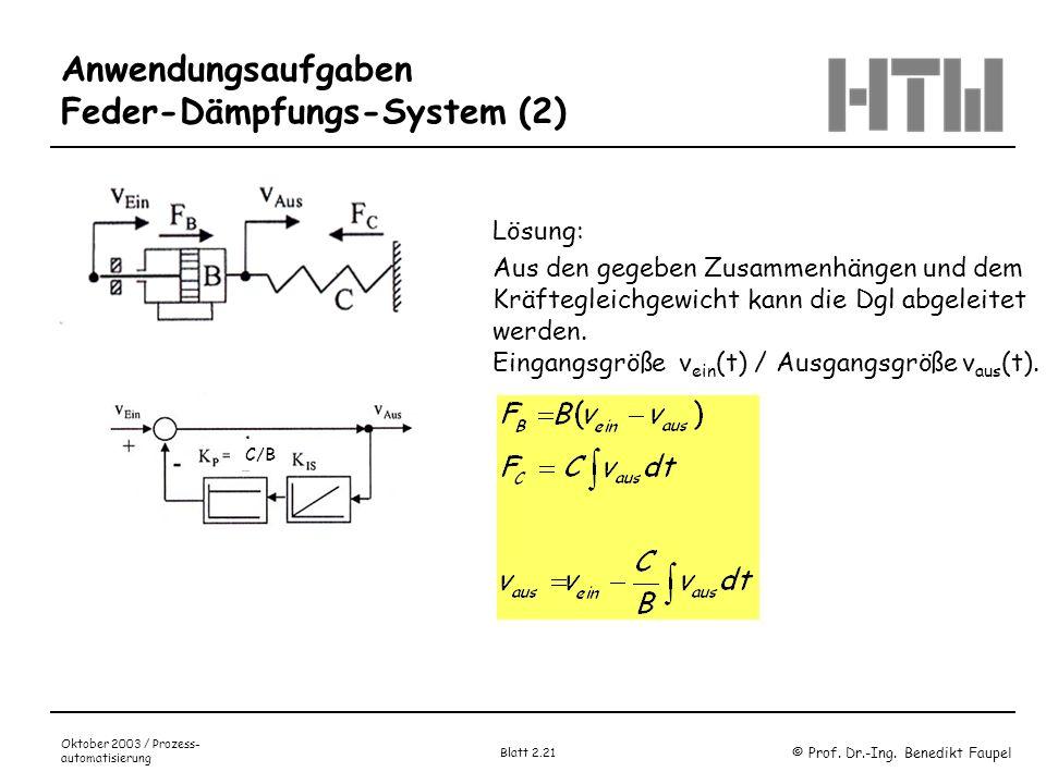 © Prof. Dr.-Ing. Benedikt Faupel Oktober 2003 / Prozess- automatisierung Blatt 2.21 Anwendungsaufgaben Feder-Dämpfungs-System (2) Lösung: Aus den gege
