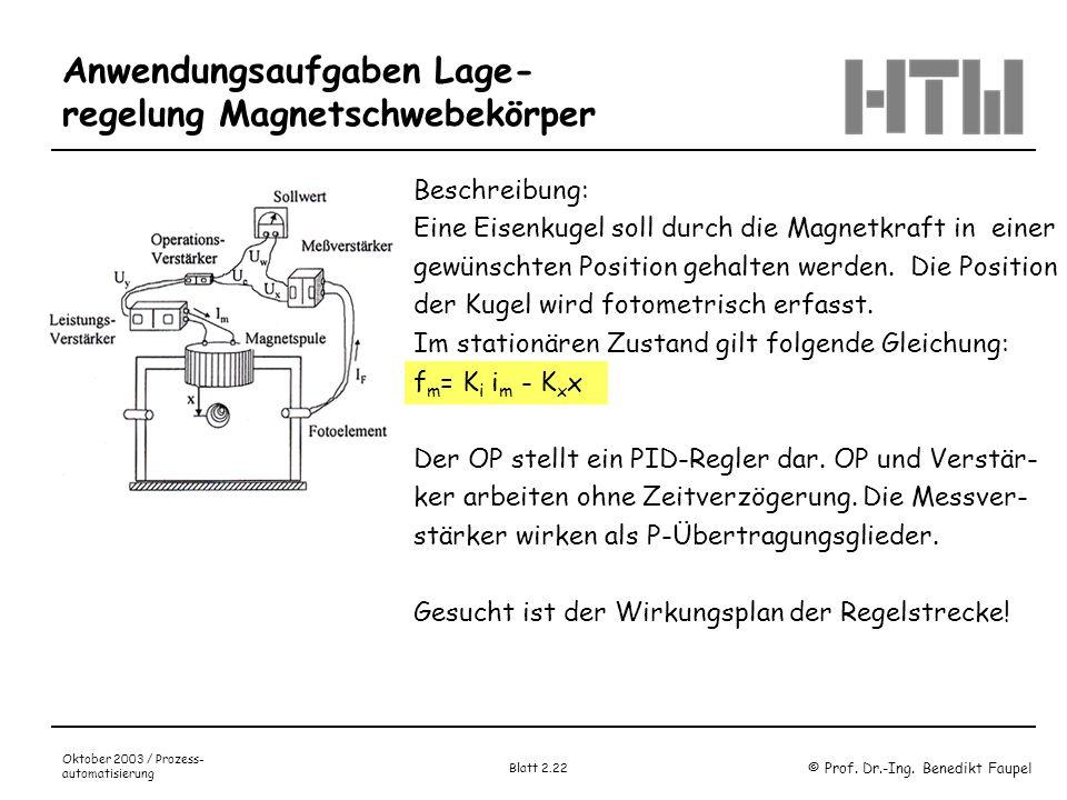 © Prof. Dr.-Ing. Benedikt Faupel Oktober 2003 / Prozess- automatisierung Blatt 2.22 Anwendungsaufgaben Lage- regelung Magnetschwebekörper Beschreibung