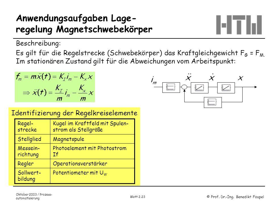 © Prof. Dr.-Ing. Benedikt Faupel Oktober 2003 / Prozess- automatisierung Blatt 2.23 Anwendungsaufgaben Lage- regelung Magnetschwebekörper Identifizier