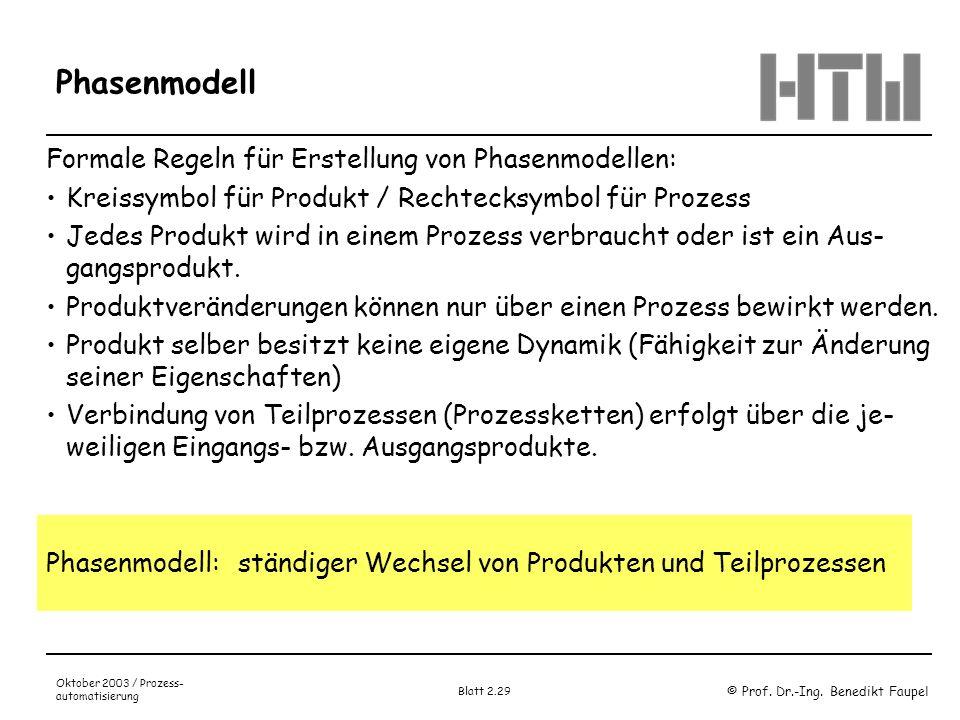 © Prof. Dr.-Ing. Benedikt Faupel Oktober 2003 / Prozess- automatisierung Blatt 2.29 Phasenmodell Formale Regeln für Erstellung von Phasenmodellen: Kre
