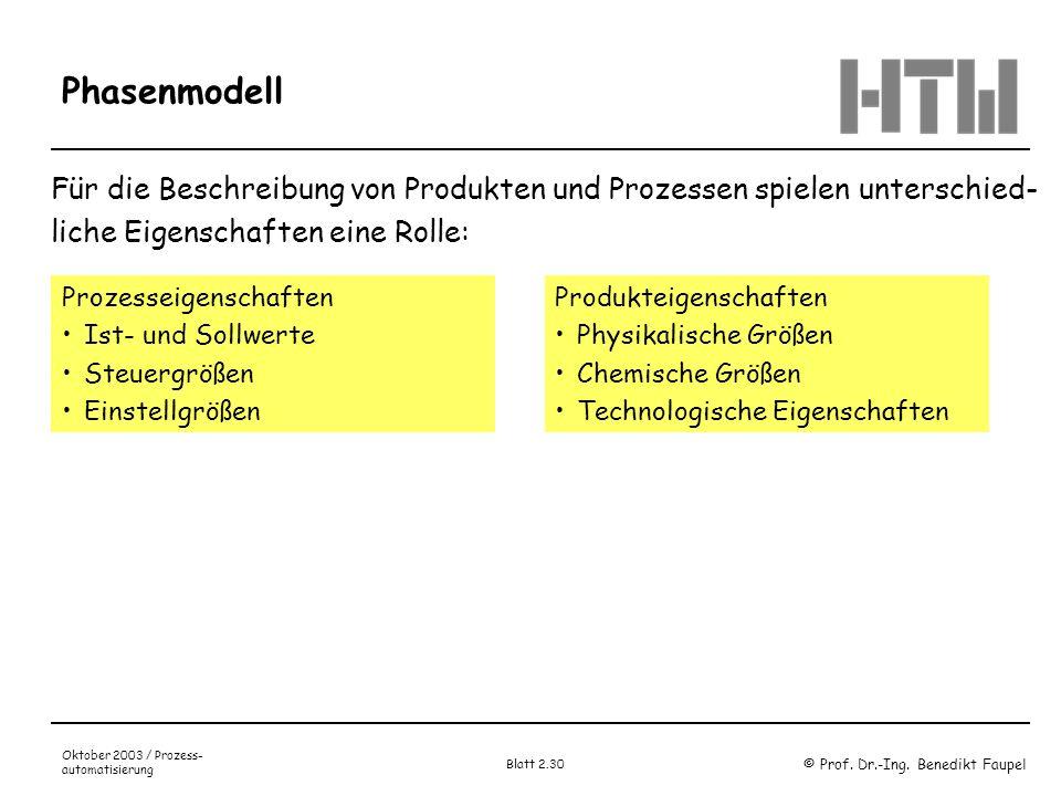 © Prof. Dr.-Ing. Benedikt Faupel Oktober 2003 / Prozess- automatisierung Blatt 2.30 Phasenmodell Für die Beschreibung von Produkten und Prozessen spie