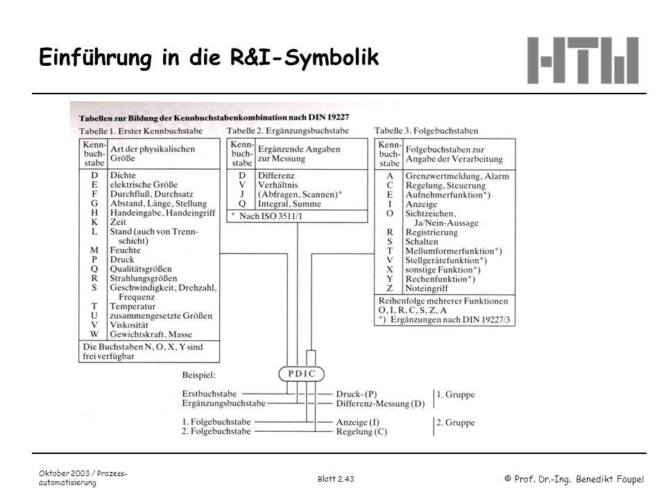 © Prof. Dr.-Ing. Benedikt Faupel Oktober 2003 / Prozess- automatisierung Blatt 2.43 Einführung in die R&I-Symbolik