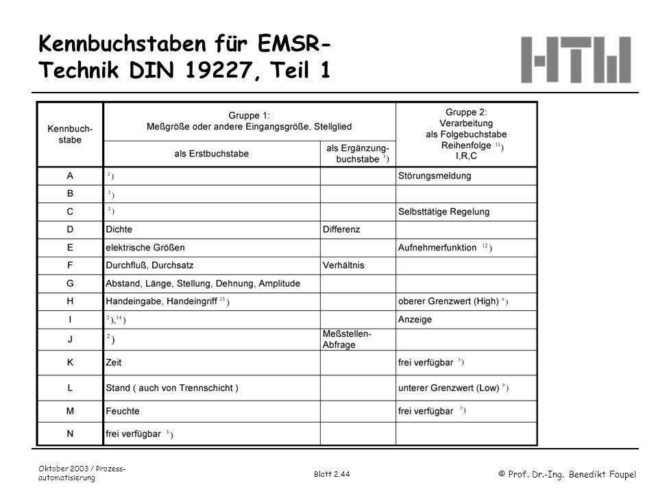 © Prof. Dr.-Ing. Benedikt Faupel Oktober 2003 / Prozess- automatisierung Blatt 2.44 Kennbuchstaben für EMSR- Technik DIN 19227, Teil 1