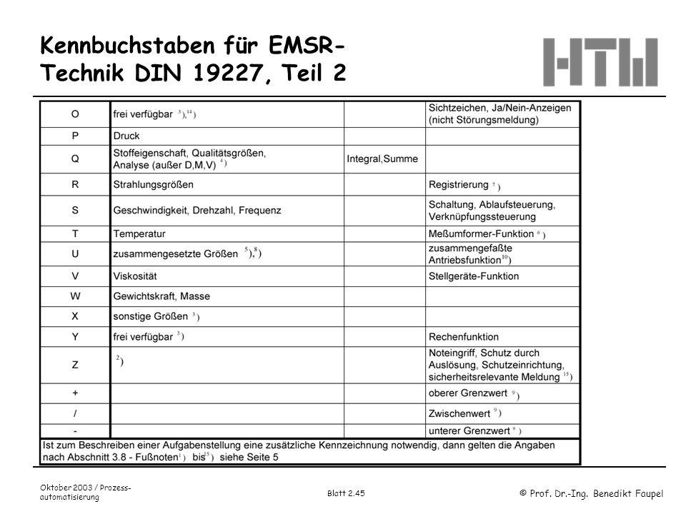 © Prof. Dr.-Ing. Benedikt Faupel Oktober 2003 / Prozess- automatisierung Blatt 2.45 Kennbuchstaben für EMSR- Technik DIN 19227, Teil 2