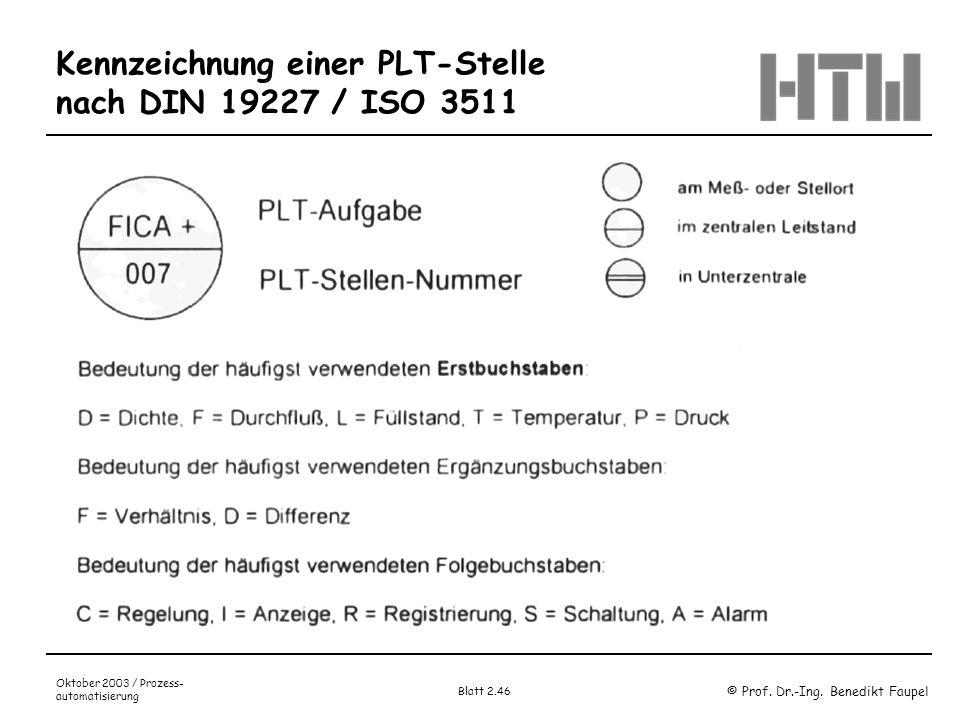 © Prof. Dr.-Ing. Benedikt Faupel Oktober 2003 / Prozess- automatisierung Blatt 2.46 Kennzeichnung einer PLT-Stelle nach DIN 19227 / ISO 3511