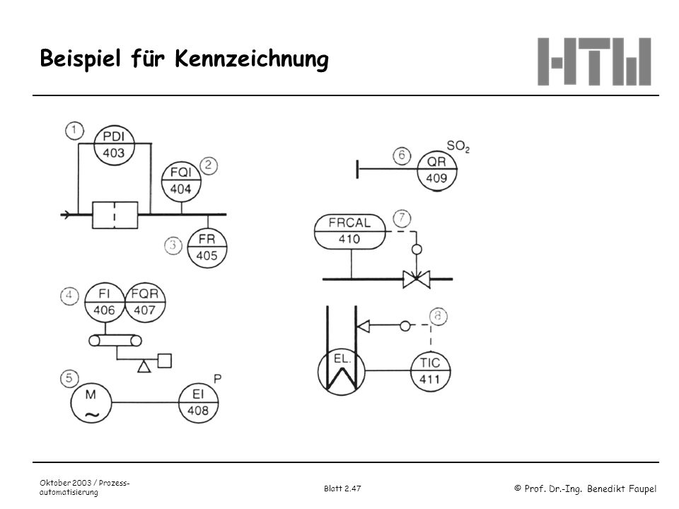 © Prof. Dr.-Ing. Benedikt Faupel Oktober 2003 / Prozess- automatisierung Blatt 2.47 Beispiel für Kennzeichnung