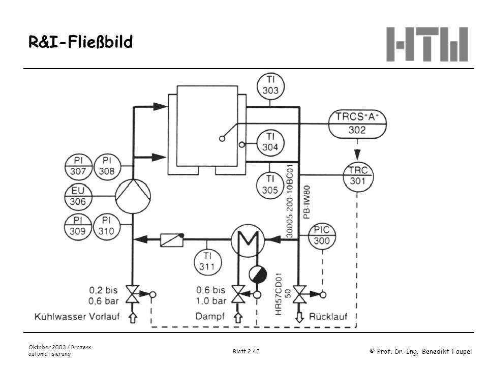 © Prof. Dr.-Ing. Benedikt Faupel Oktober 2003 / Prozess- automatisierung Blatt 2.48 R&I-Fließbild