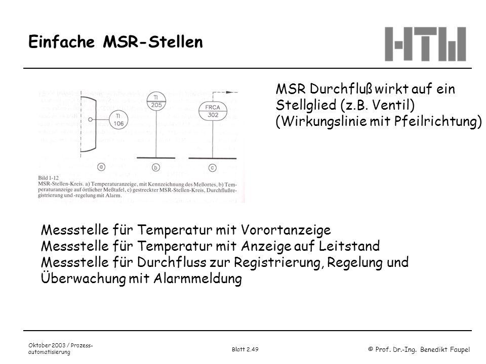 © Prof. Dr.-Ing. Benedikt Faupel Oktober 2003 / Prozess- automatisierung Blatt 2.49 Einfache MSR-Stellen Messstelle für Temperatur mit Vorortanzeige M