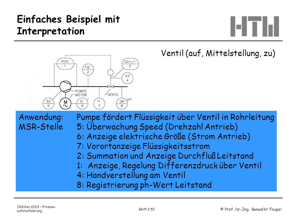 © Prof. Dr.-Ing. Benedikt Faupel Oktober 2003 / Prozess- automatisierung Blatt 2.50 Einfaches Beispiel mit Interpretation Anwendung:Pumpe fördert Flüs