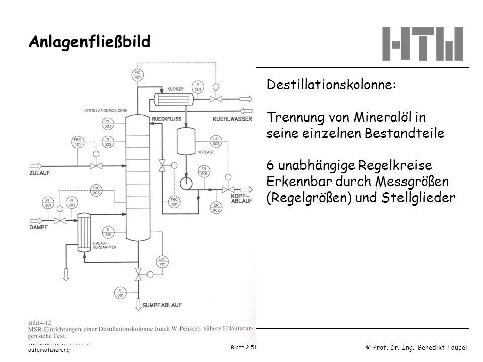 © Prof. Dr.-Ing. Benedikt Faupel Oktober 2003 / Prozess- automatisierung Blatt 2.51 Anlagenfließbild Destillationskolonne: Trennung von Mineralöl in s