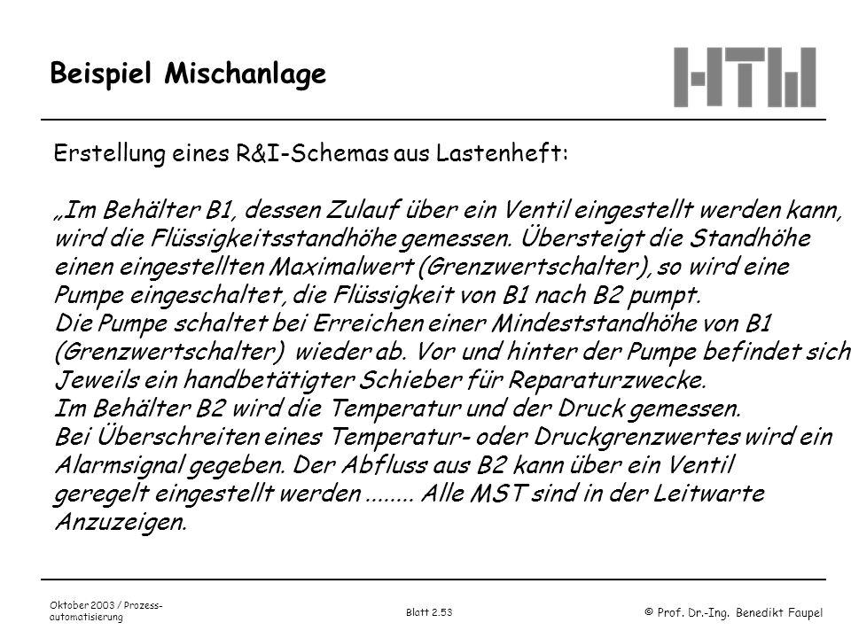 © Prof. Dr.-Ing. Benedikt Faupel Oktober 2003 / Prozess- automatisierung Blatt 2.53 Beispiel Mischanlage Erstellung eines R&I-Schemas aus Lastenheft:
