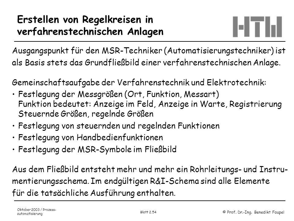 © Prof. Dr.-Ing. Benedikt Faupel Oktober 2003 / Prozess- automatisierung Blatt 2.54 Erstellen von Regelkreisen in verfahrenstechnischen Anlagen Ausgan