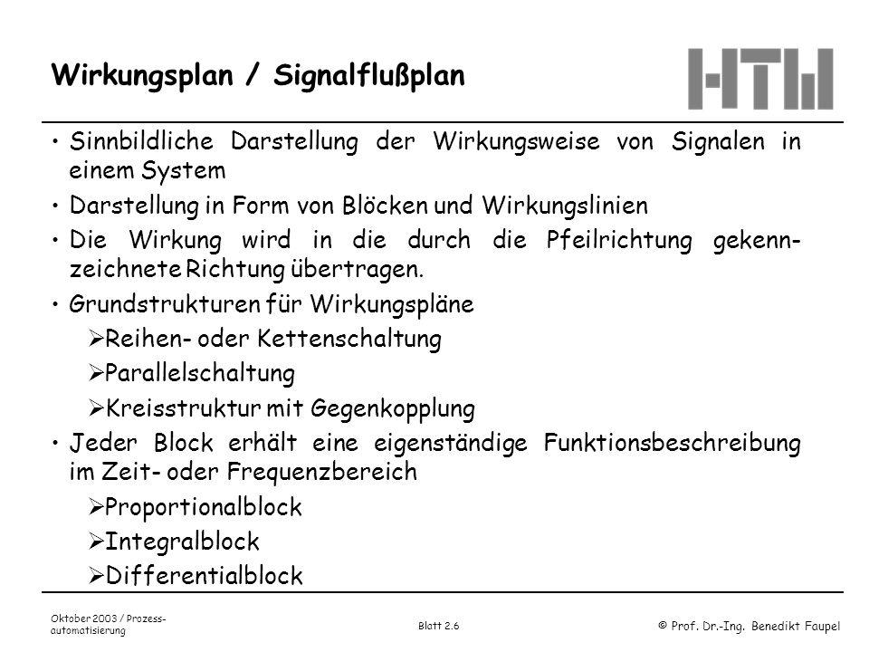 © Prof. Dr.-Ing. Benedikt Faupel Oktober 2003 / Prozess- automatisierung Blatt 2.6 Wirkungsplan / Signalflußplan Sinnbildliche Darstellung der Wirkung