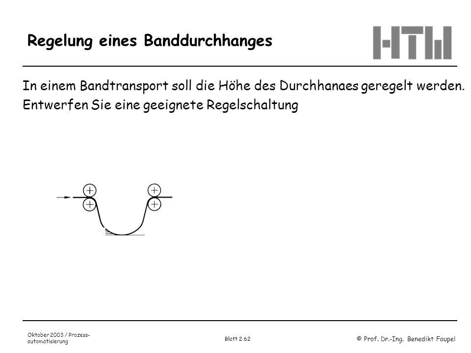 © Prof. Dr.-Ing. Benedikt Faupel Oktober 2003 / Prozess- automatisierung Blatt 2.62 Regelung eines Banddurchhanges In einem Bandtransport soll die Höh