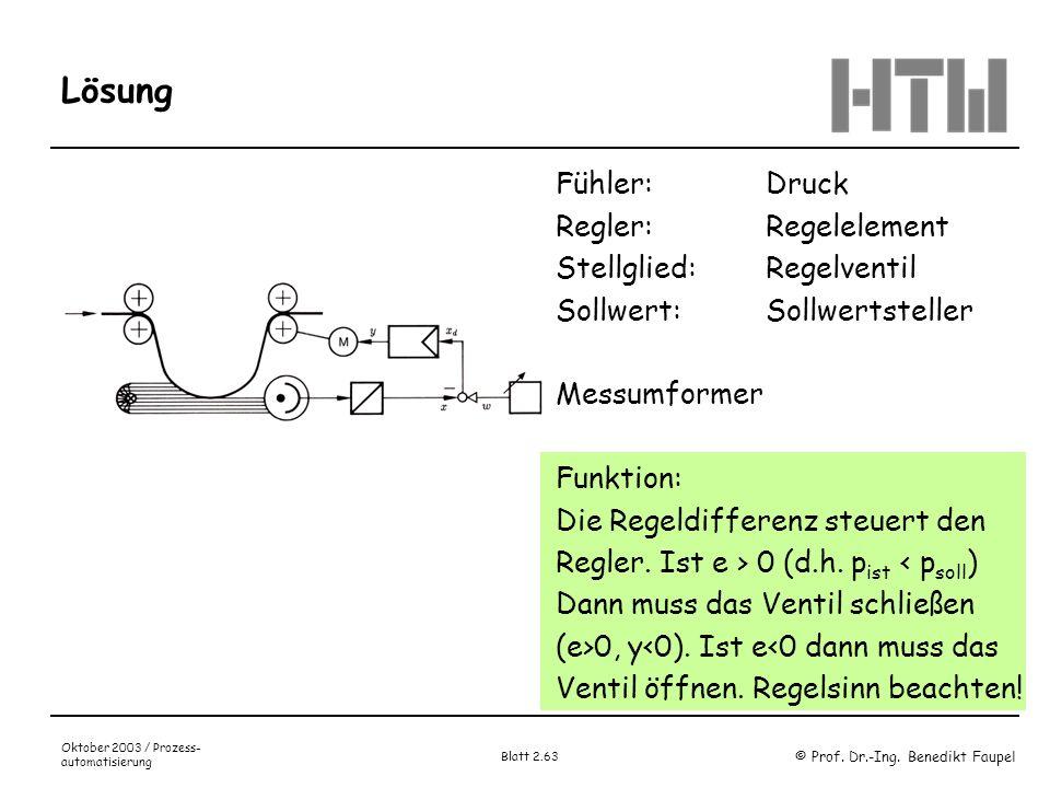 © Prof. Dr.-Ing. Benedikt Faupel Oktober 2003 / Prozess- automatisierung Blatt 2.63 Lösung Fühler: Druck Regler: Regelelement Stellglied: Regelventil