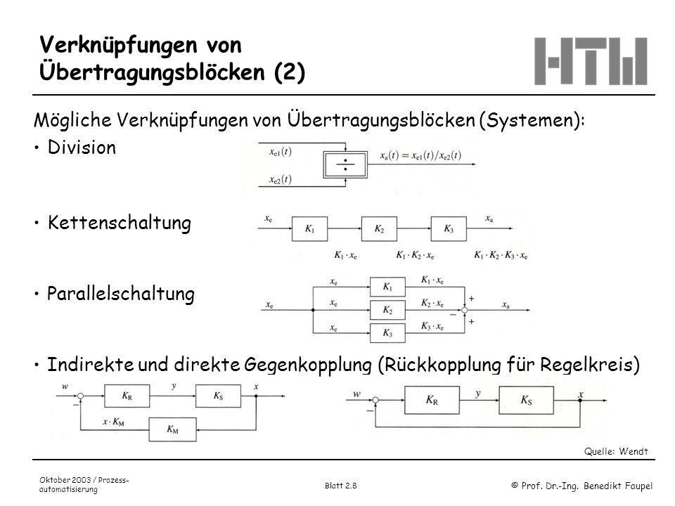 © Prof. Dr.-Ing. Benedikt Faupel Oktober 2003 / Prozess- automatisierung Blatt 2.8 Verknüpfungen von Übertragungsblöcken (2) Mögliche Verknüpfungen vo