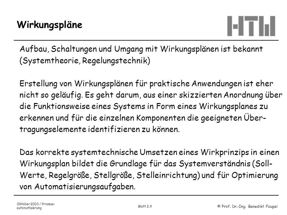 © Prof. Dr.-Ing. Benedikt Faupel Oktober 2003 / Prozess- automatisierung Blatt 2.9 Wirkungspläne Aufbau, Schaltungen und Umgang mit Wirkungsplänen ist