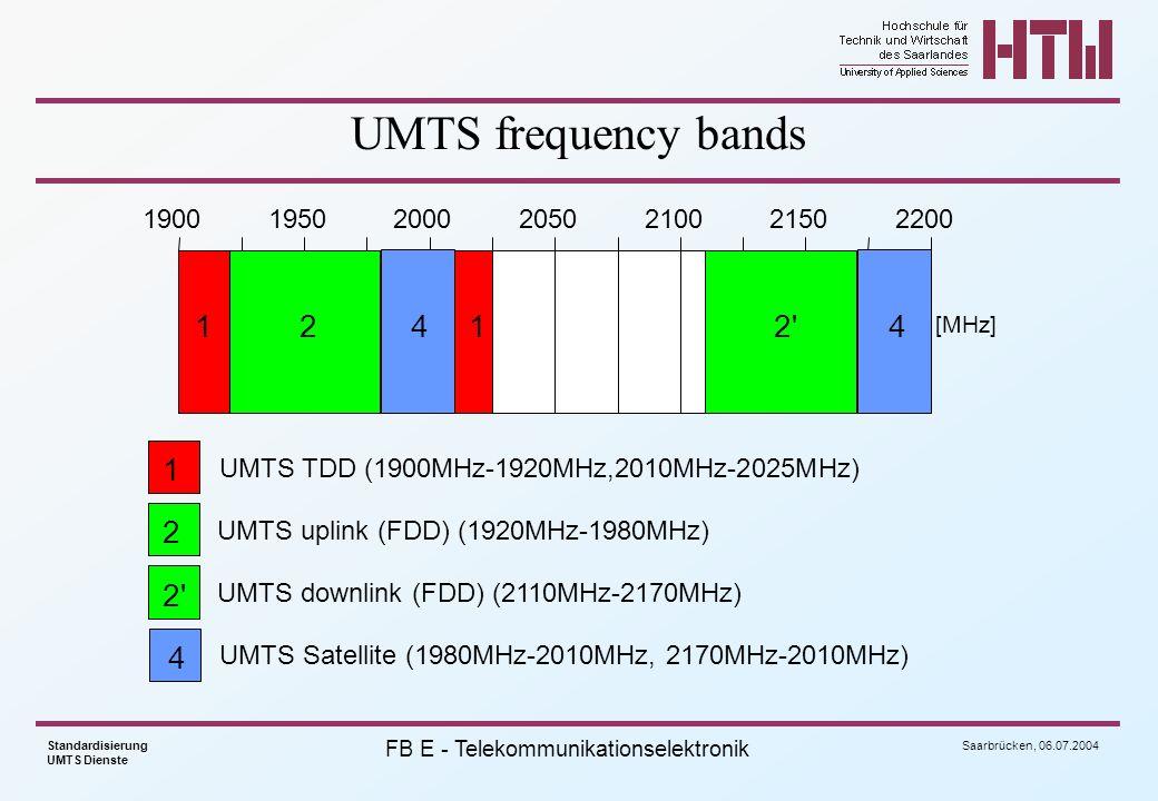 Saarbrücken, 06.07.2004 Standardisierung UMTS Dienste FB E - Telekommunikationselektronik UMTS frequency bands 1900195020002050210021502200 1212' 1 2