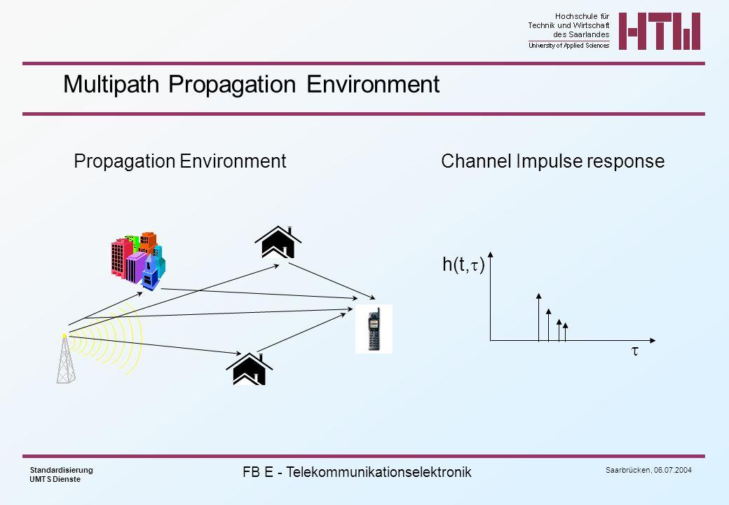 Saarbrücken, 06.07.2004 Standardisierung UMTS Dienste FB E - Telekommunikationselektronik Multipath Propagation Environment Propagation Environment h(