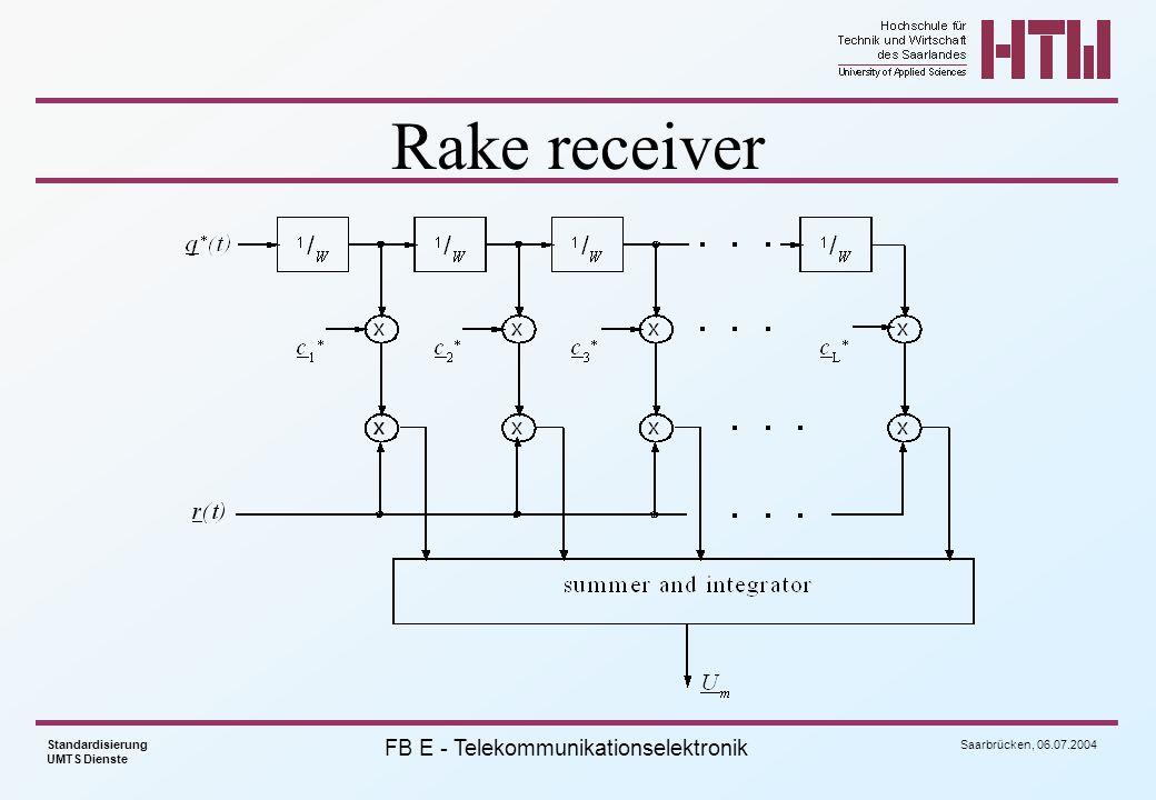 Saarbrücken, 06.07.2004 Standardisierung UMTS Dienste FB E - Telekommunikationselektronik Rake receiver