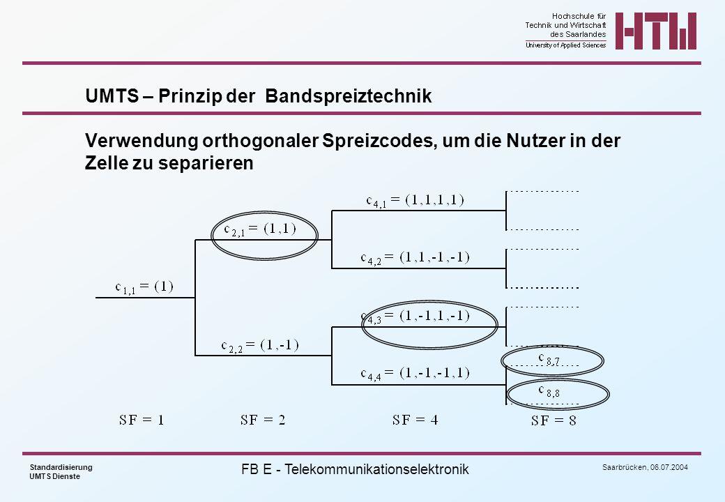 Saarbrücken, 06.07.2004 Standardisierung UMTS Dienste FB E - Telekommunikationselektronik UMTS – Prinzip der Bandspreiztechnik Verwendung orthogonaler